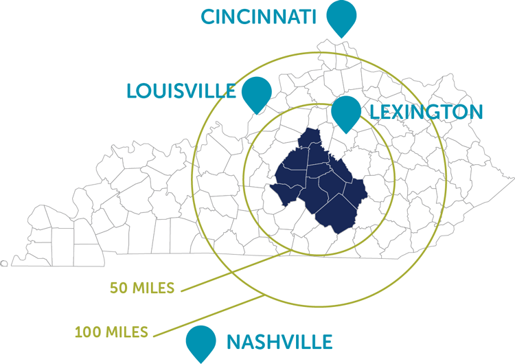 Lexington, Cincinnati, Louisville, Nashville